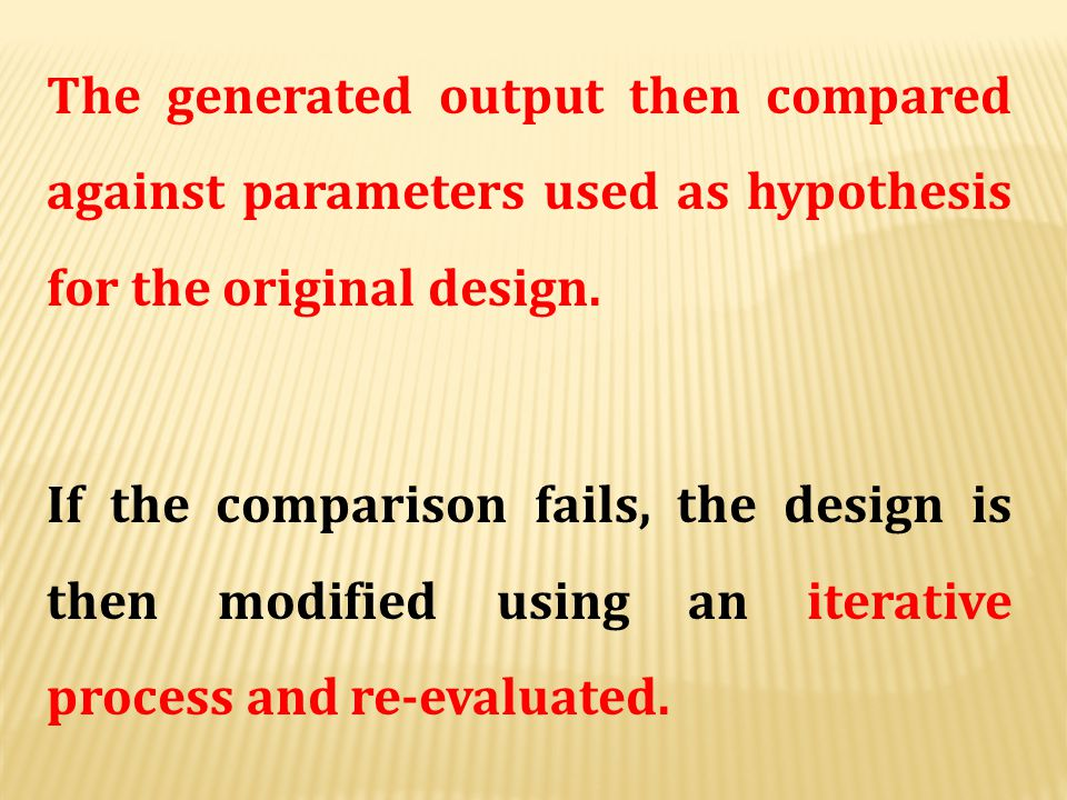 The generated output then compared against parameters used as hypothesis for the original design.