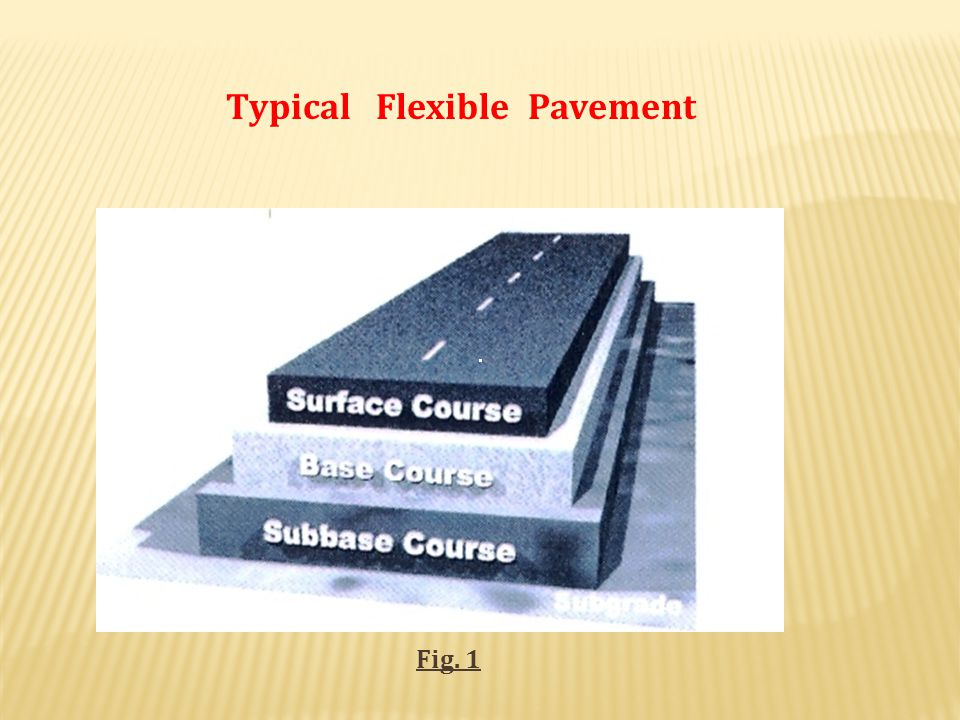 Typical Flexible Pavement