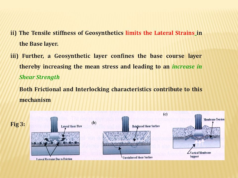ii) The Tensile stiffness of Geosynthetics limits the Lateral Strains in the Base layer.