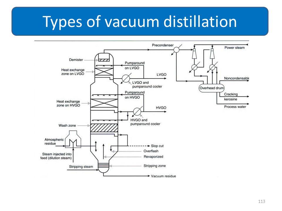 Types of vacuum distillation