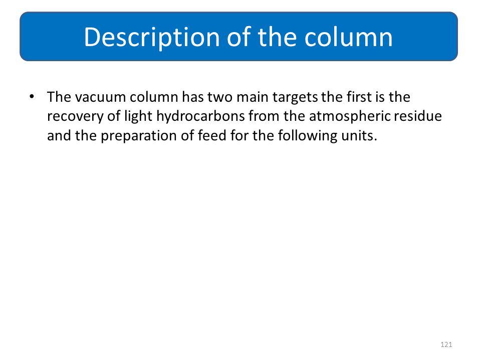 Description of the column