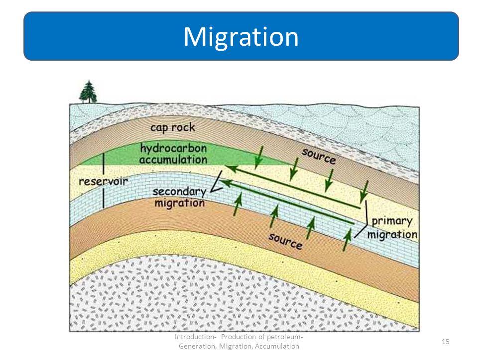 Migration Introduction- Production of petroleum- Generation, Migration, Accumulation