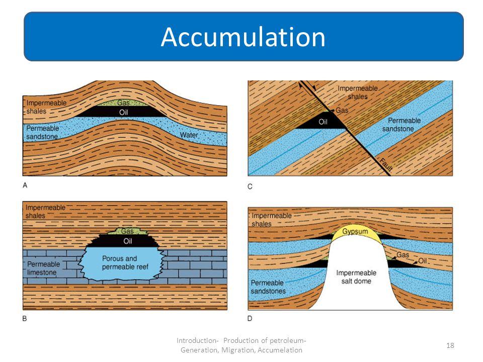 Accumulation Introduction- Production of petroleum- Generation, Migration, Accumelation