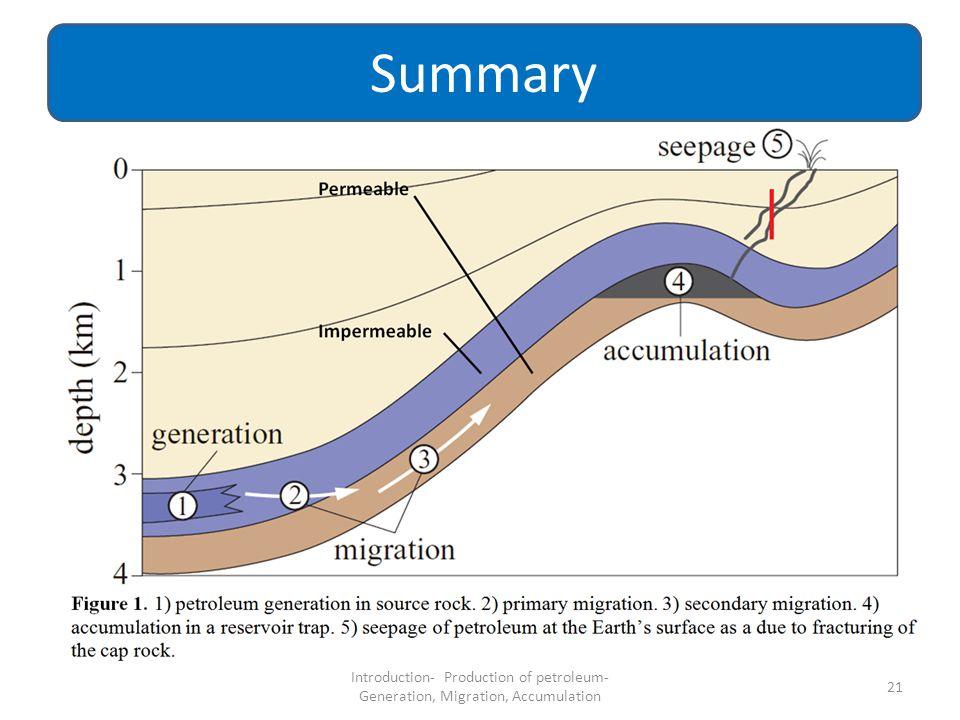 Summary Introduction- Production of petroleum- Generation, Migration, Accumulation