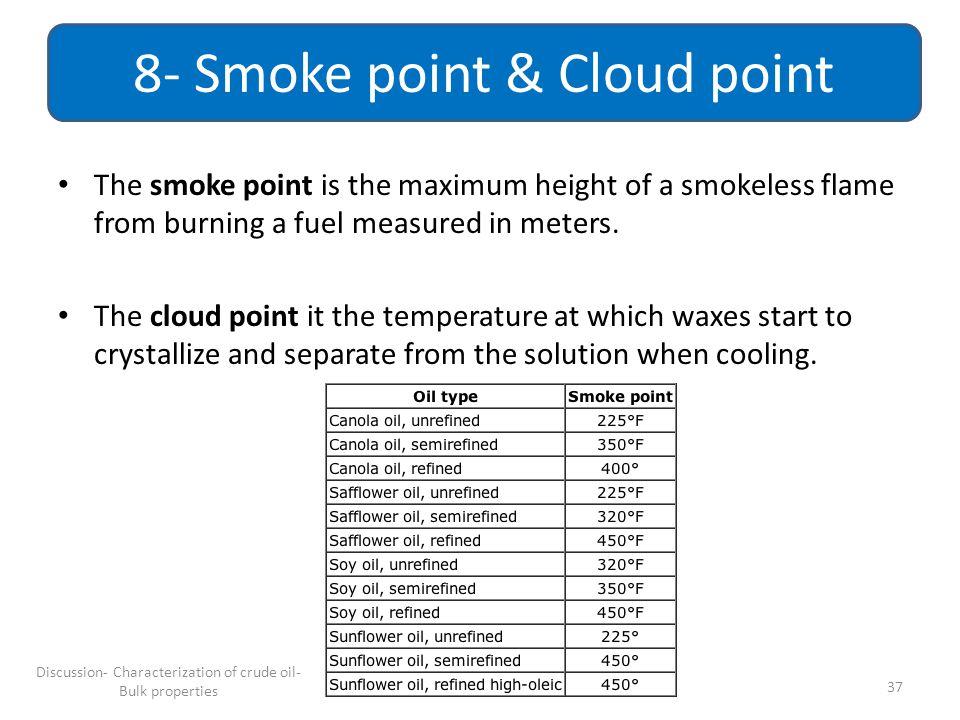 8- Smoke point & Cloud point