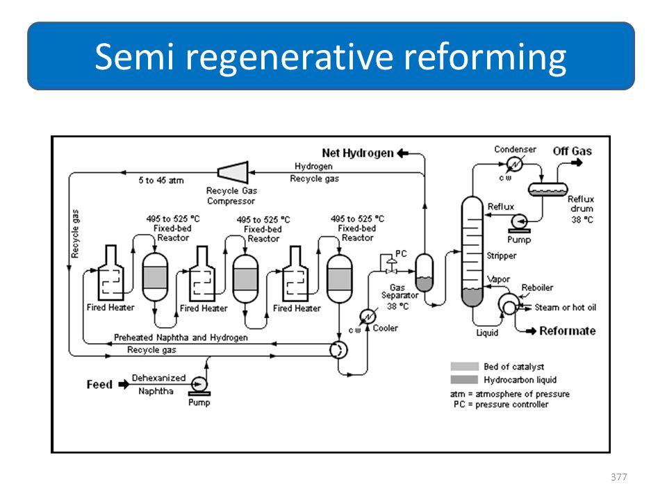 Semi regenerative reforming