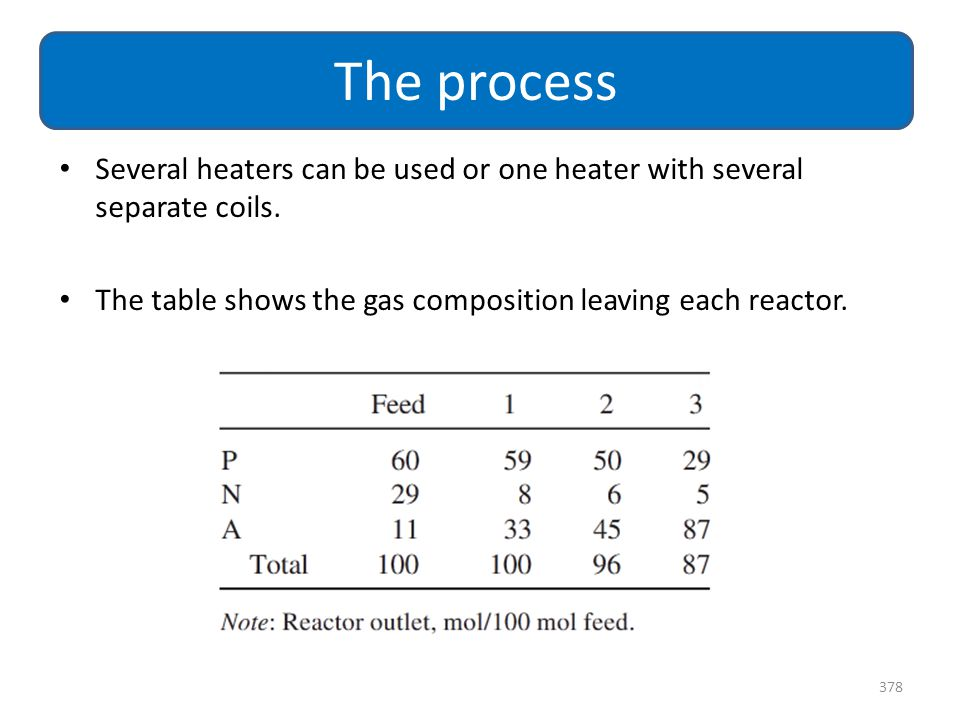 The process Several heaters can be used or one heater with several separate coils.