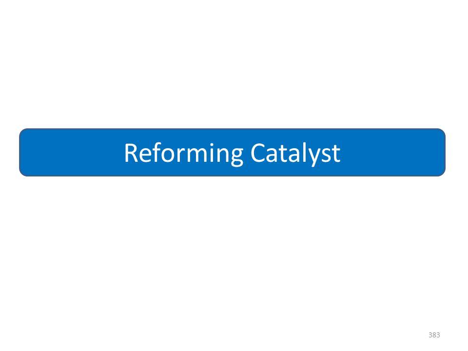 Reforming Catalyst