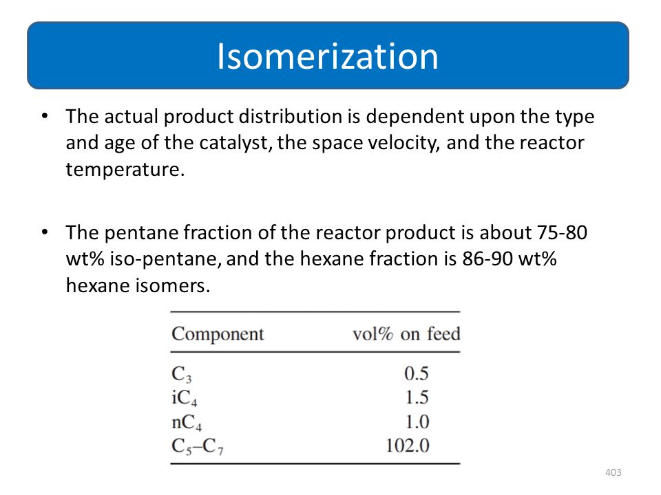 Isomerization The actual product distribution is dependent upon the type and age of the catalyst, the space velocity, and the reactor temperature.
