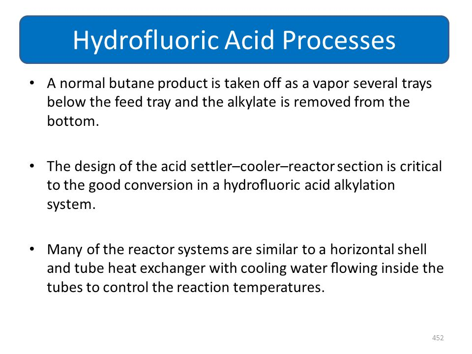 Hydrofluoric Acid Processes