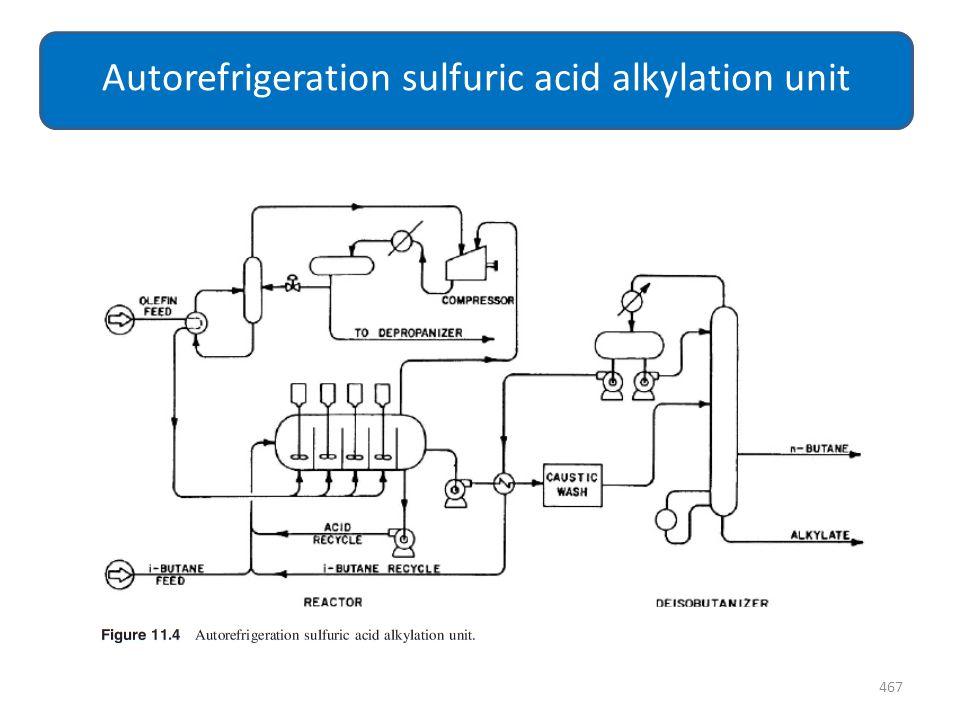 Autorefrigeration sulfuric acid alkylation unit