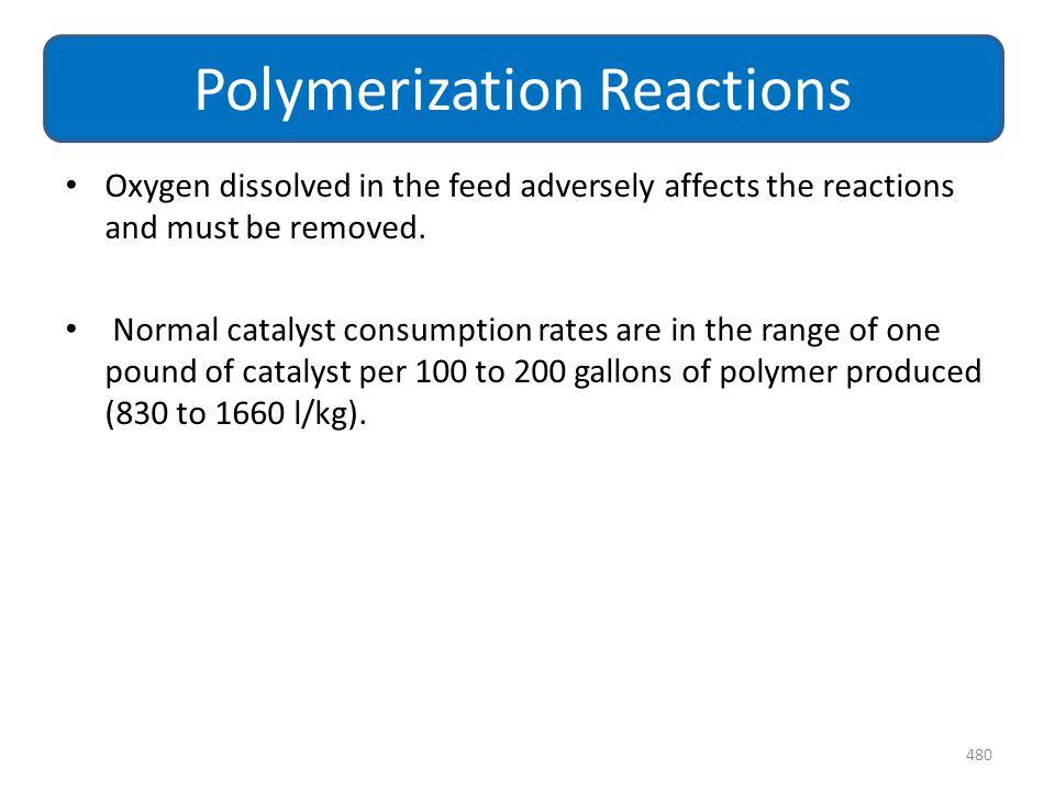 Polymerization Reactions