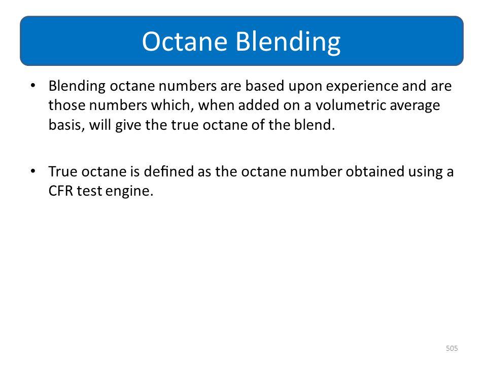 Octane Blending