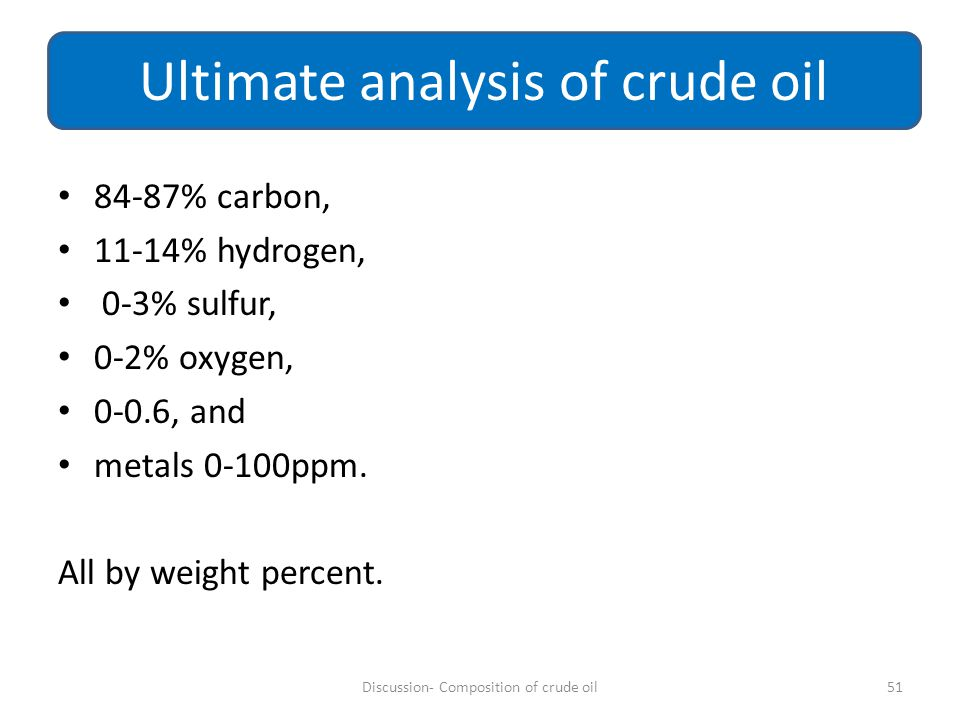 Ultimate analysis of crude oil