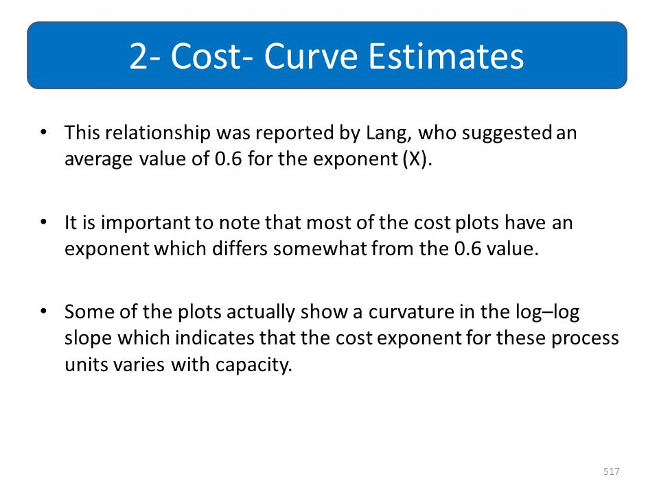 2- Cost- Curve Estimates