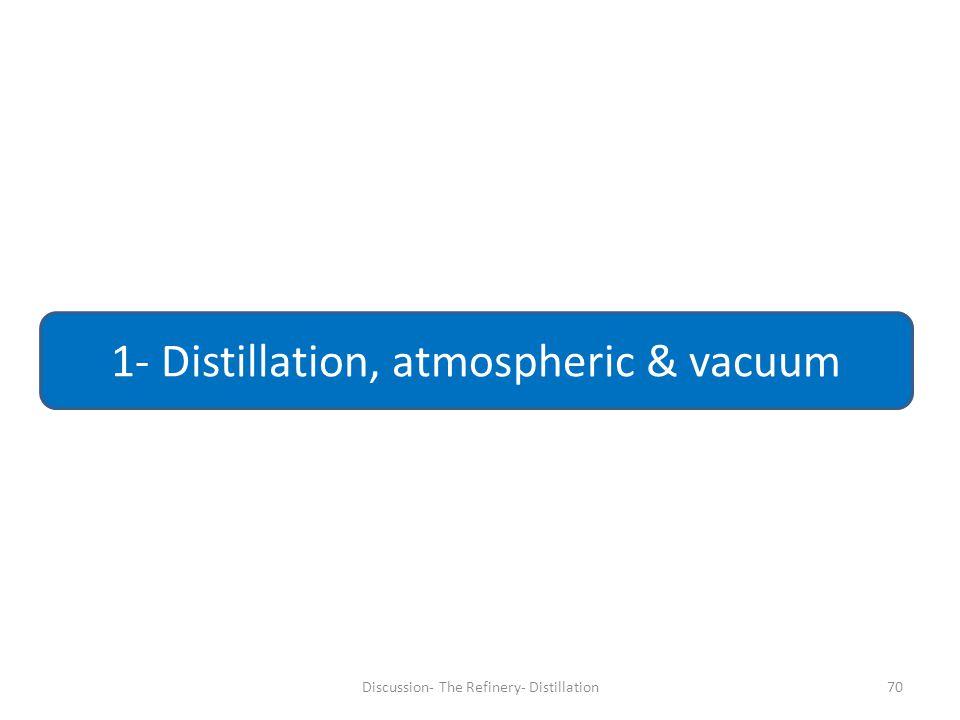 1- Distillation, atmospheric & vacuum