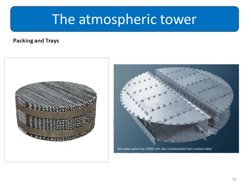 The atmospheric tower Packing and Trays