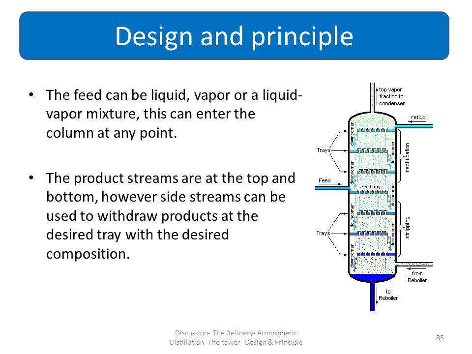 Design and principle The feed can be liquid, vapor or a liquid-vapor mixture, this can enter the column at any point.