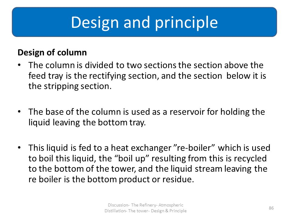 Design and principle Design of column