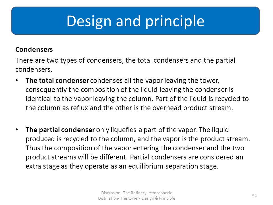 Design and principle Condensers