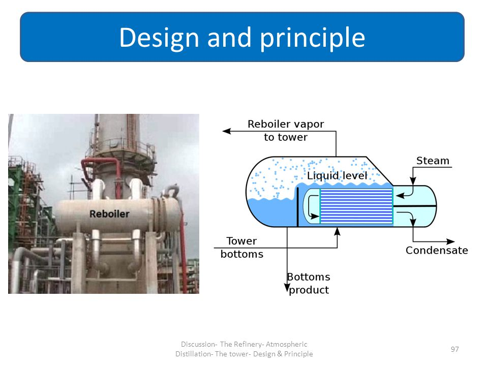 Design and principle Discussion- The Refinery- Atmospheric Distillation- The tower- Design & Principle.