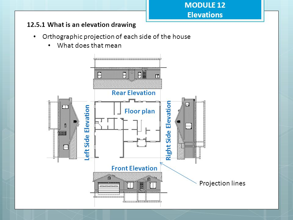 MODULE 12 Elevations 12.5.1 What is an elevation drawing