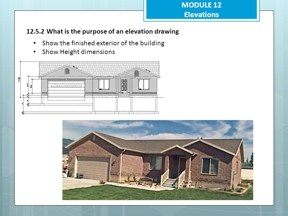 MODULE 12 Elevations. 12.5.2 What is the purpose of an elevation drawing. Show the finished exterior of the building.