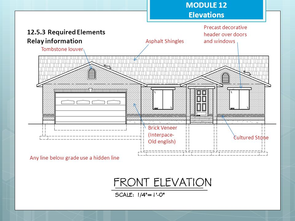 MODULE 12 Elevations 12.5.3 Required Elements Relay information