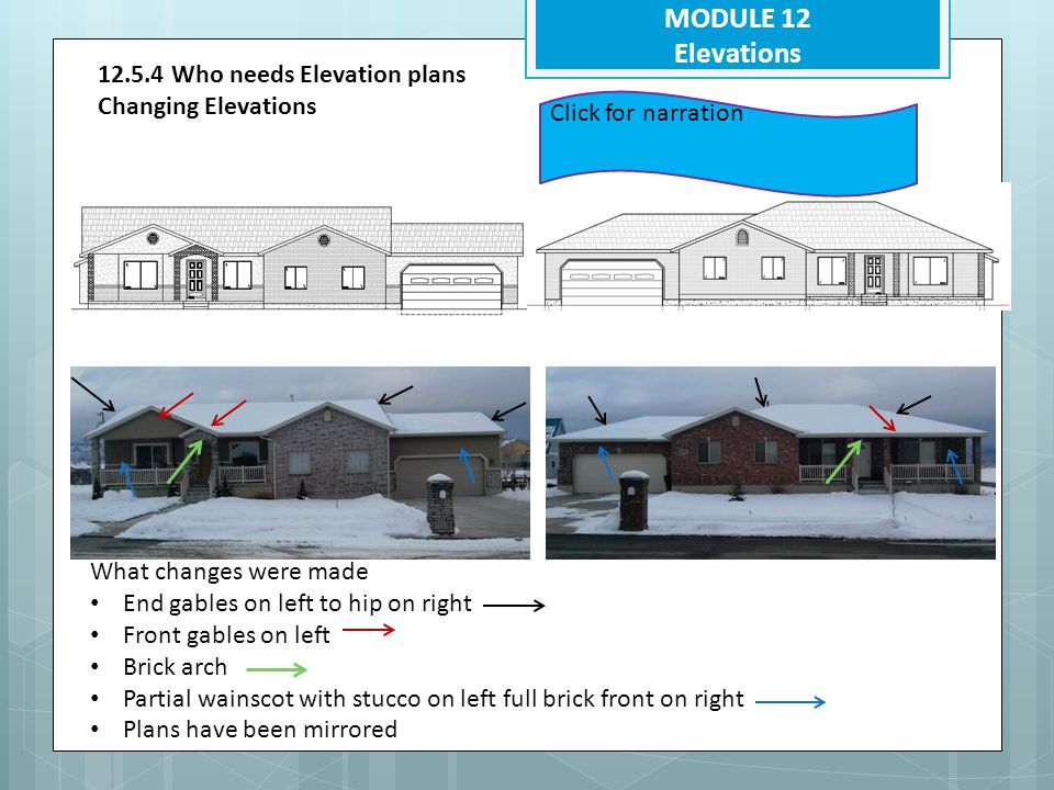 MODULE 12 Elevations 12.5.4 Who needs Elevation plans