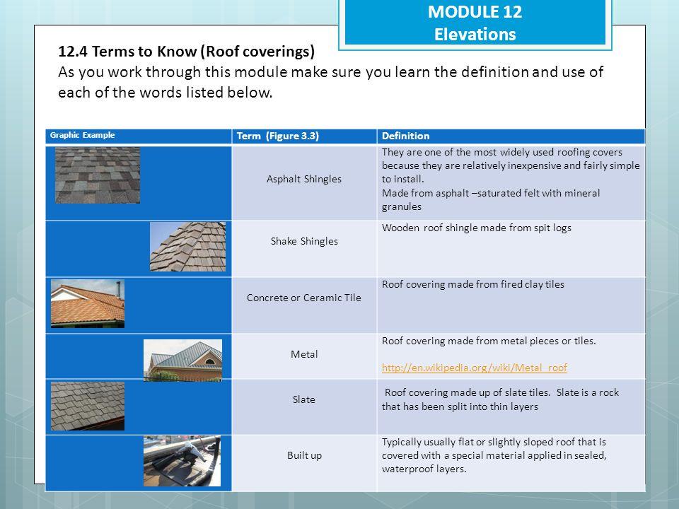 Concrete or Ceramic Tile