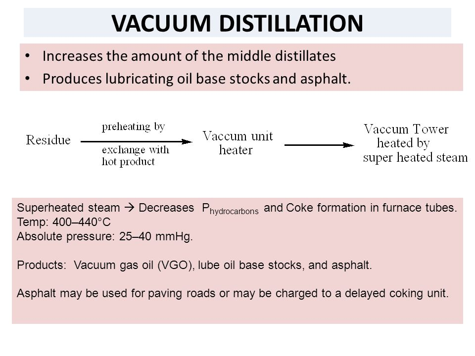 VACUUM DISTILLATION Increases the amount of the middle distillates