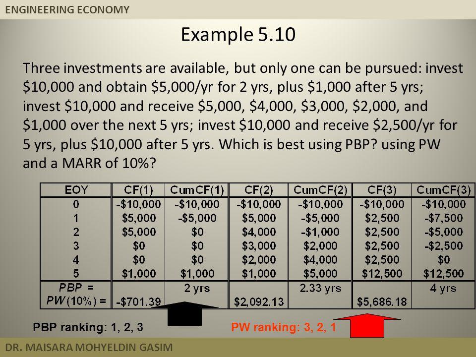 Example 5.10