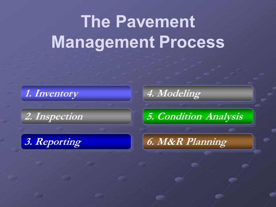The Pavement Management Process