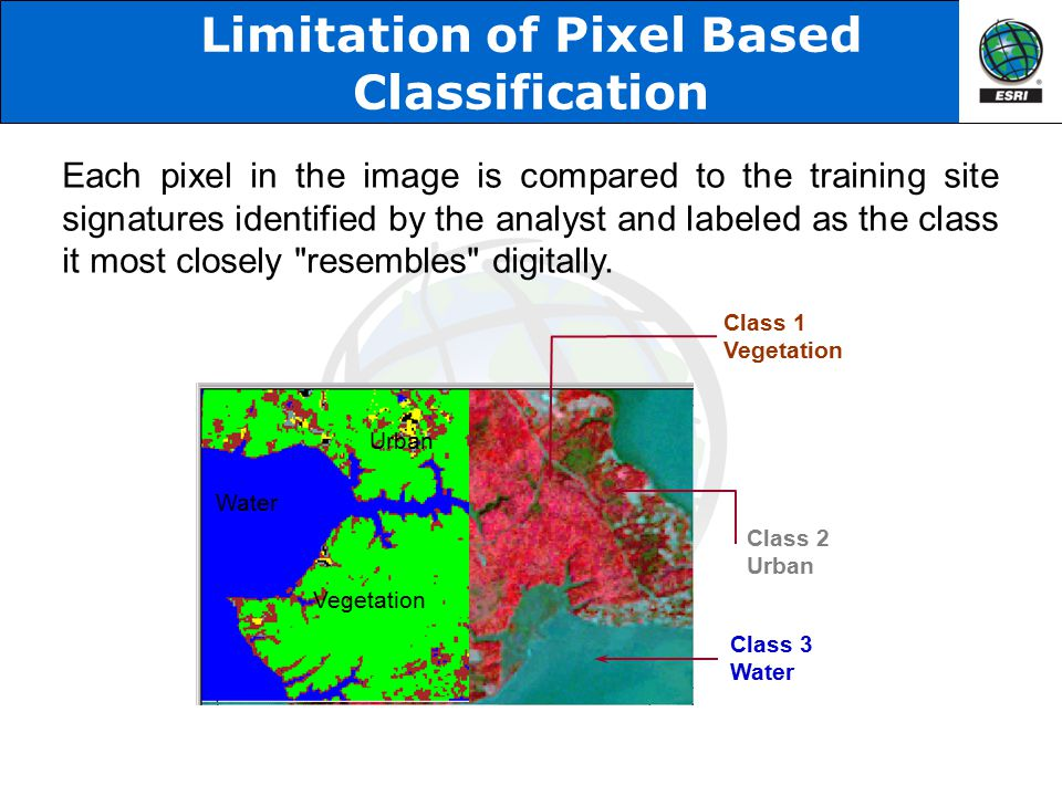 Limitation of Pixel Based
