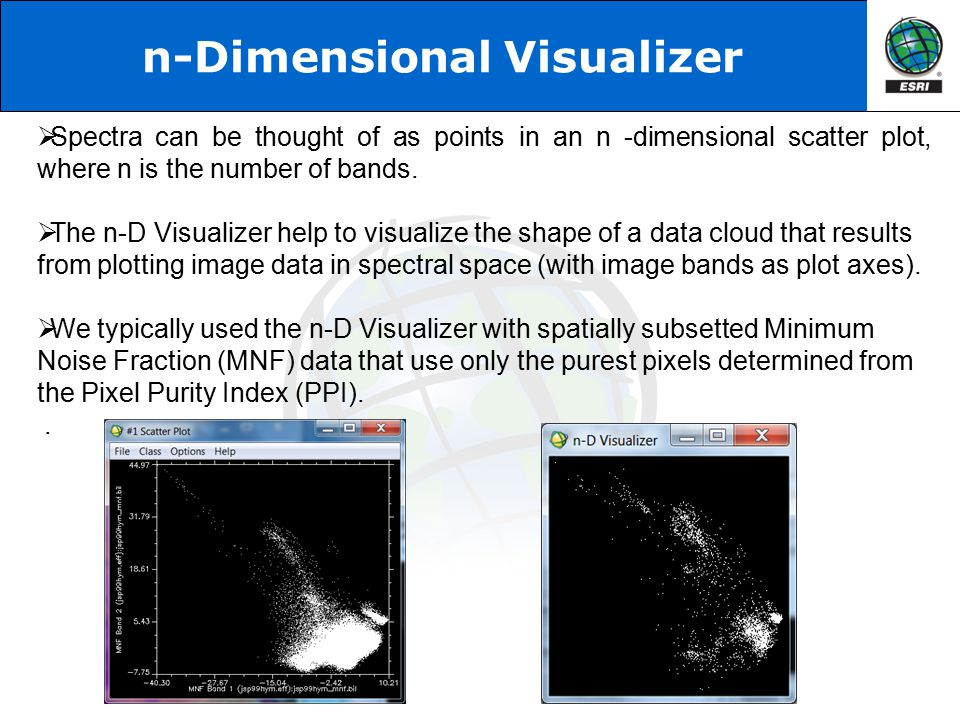 n-Dimensional Visualizer