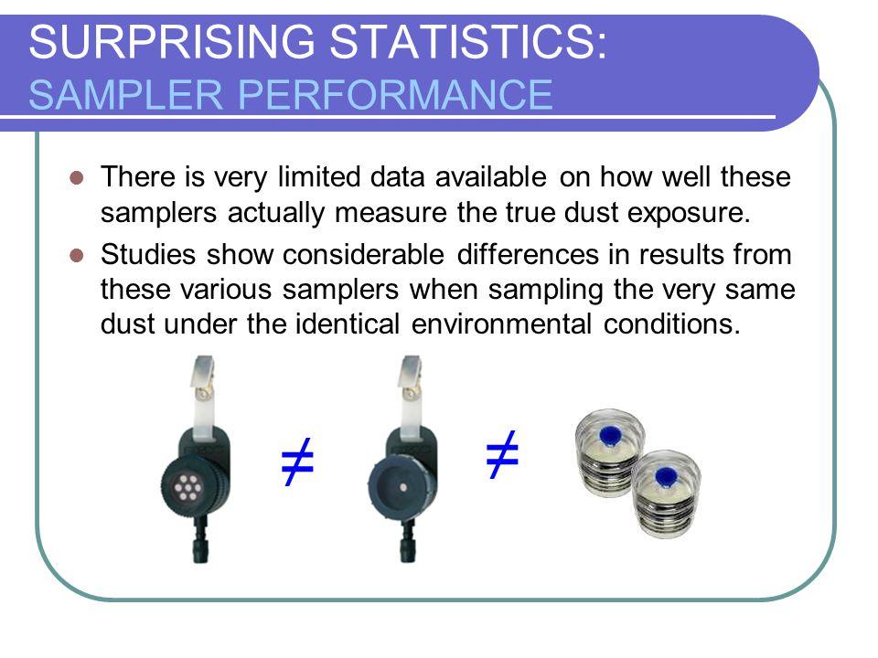 SURPRISING STATISTICS: SAMPLER PERFORMANCE
