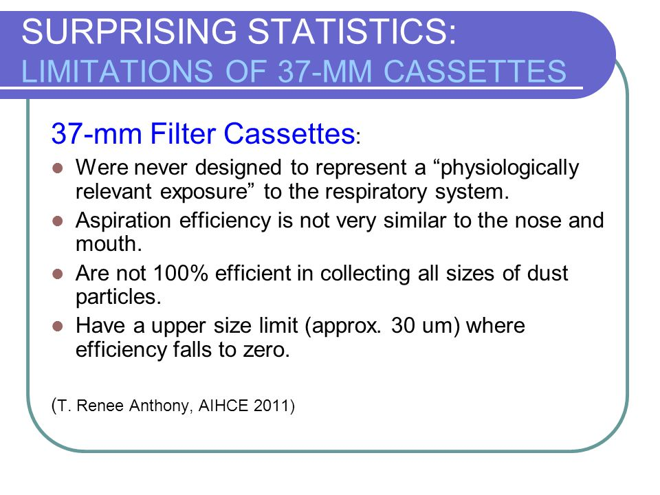 SURPRISING STATISTICS: LIMITATIONS OF 37-MM CASSETTES