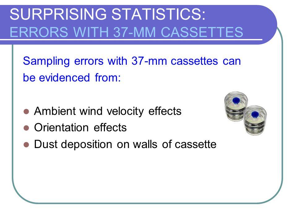 SURPRISING STATISTICS: ERRORS WITH 37-MM CASSETTES