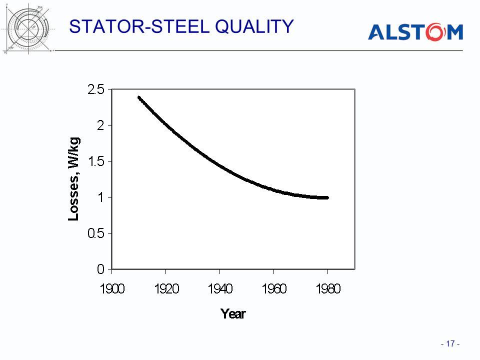 STATOR-STEEL QUALITY