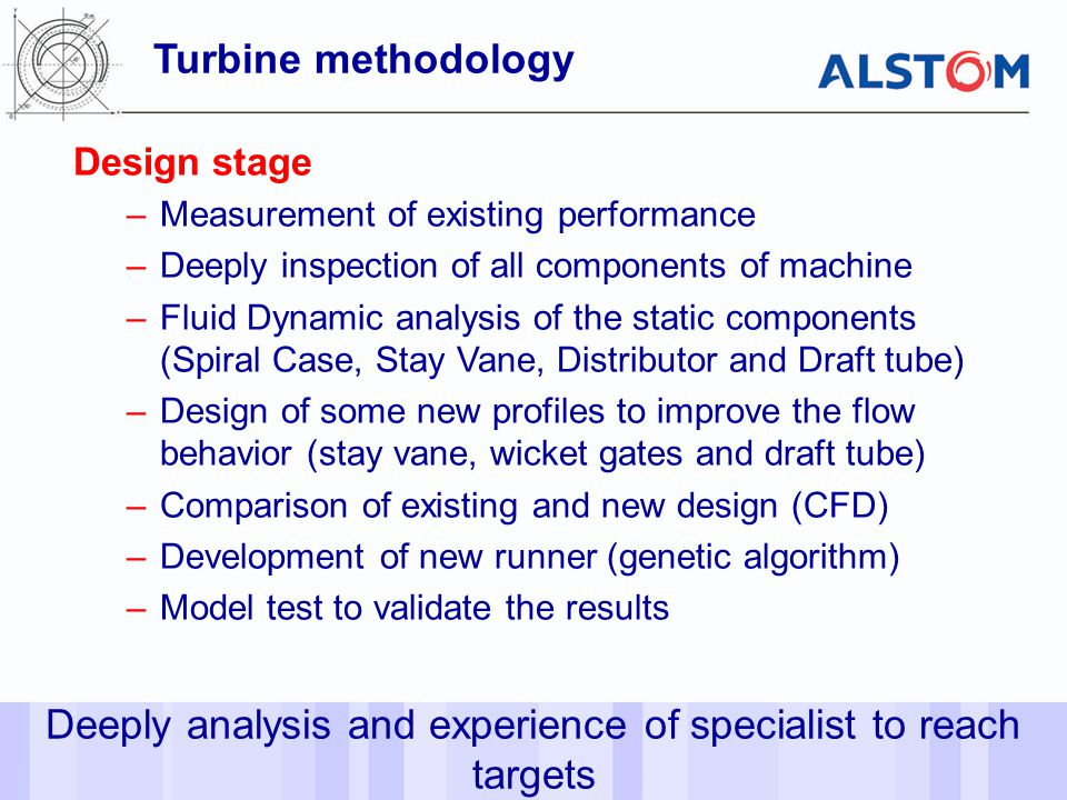 Deeply analysis and experience of specialist to reach targets