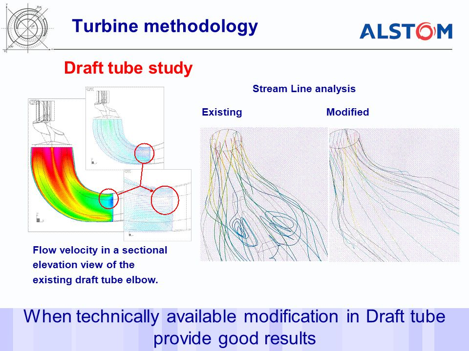 Turbine methodology Draft tube study. Stream Line analysis. Existing. Modified. Flow velocity in a sectional.