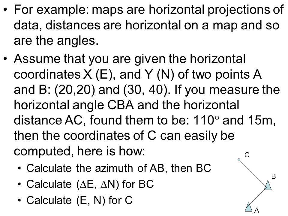 For example: maps are horizontal projections of data, distances are horizontal on a map and so are the angles.