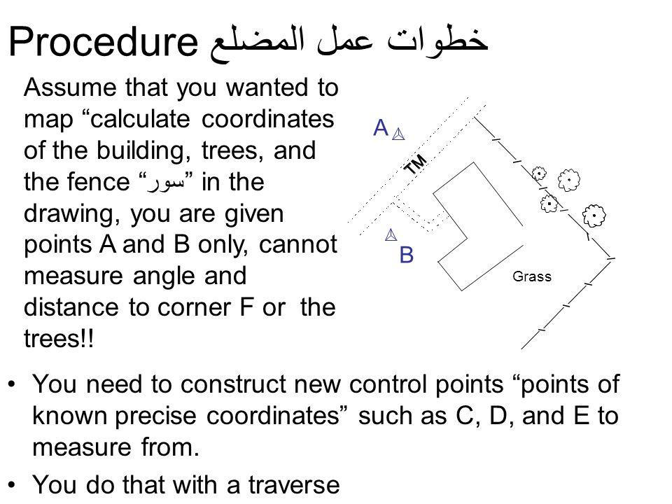 خطوات عمل المضلع Procedure