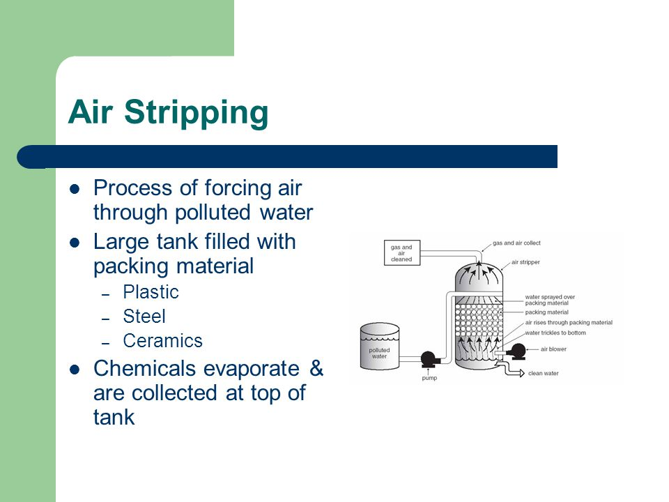 Air Stripping Process of forcing air through polluted water