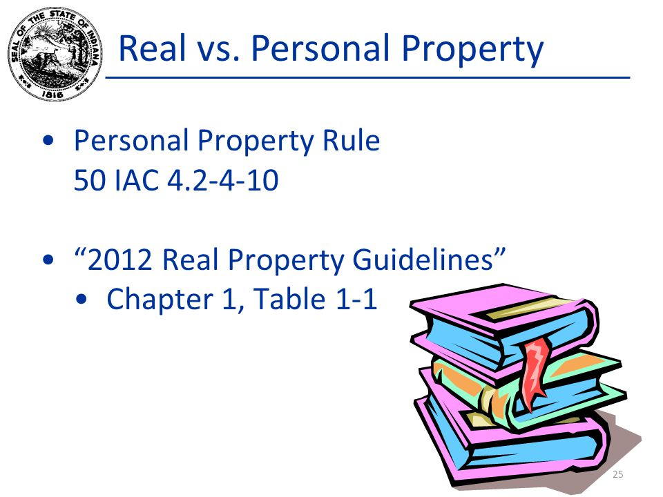 Real vs. Personal Property
