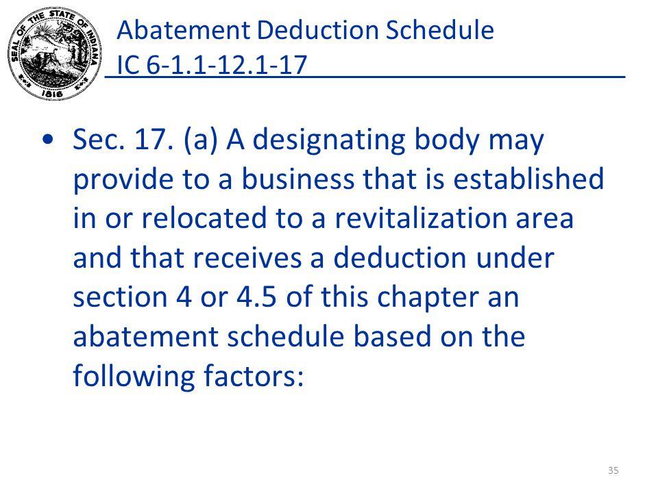 Abatement Deduction Schedule IC 6-1.1-12.1-17