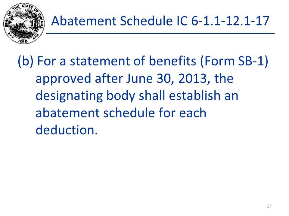 Abatement Schedule IC 6-1.1-12.1-17