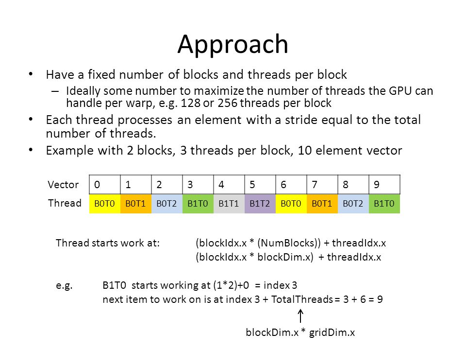 Approach Have a fixed number of blocks and threads per block