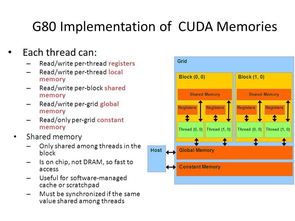 G80 Implementation of CUDA Memories