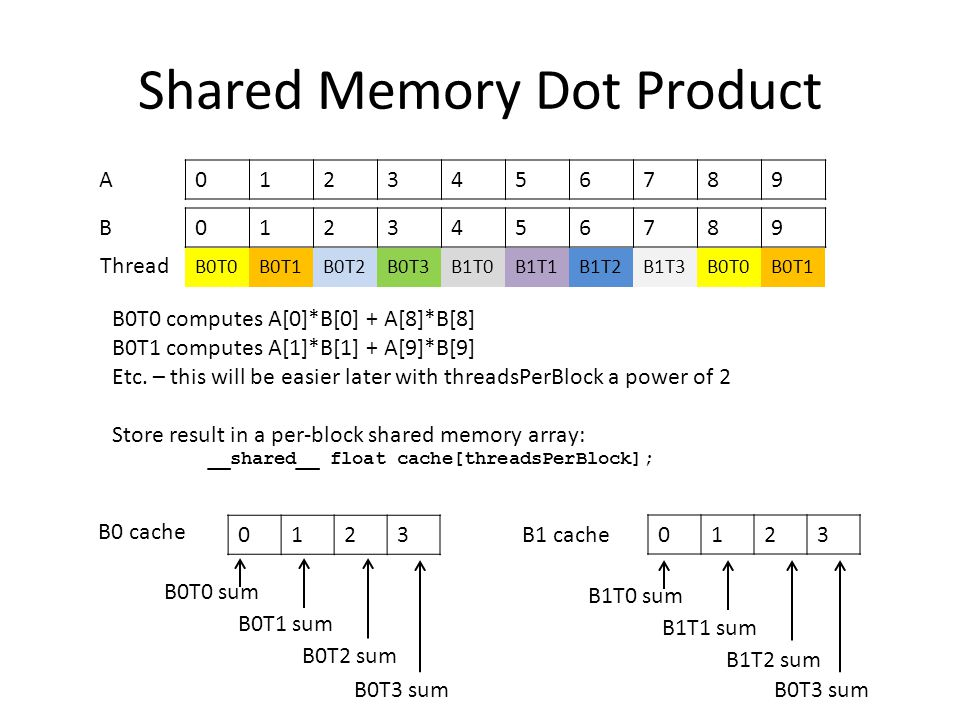 Shared Memory Dot Product